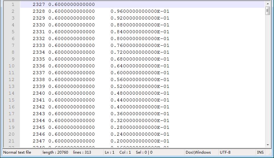 节点数据文件