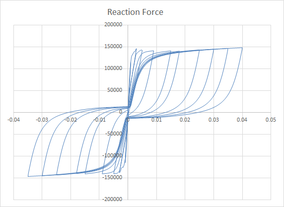 MarcFiber分析结果