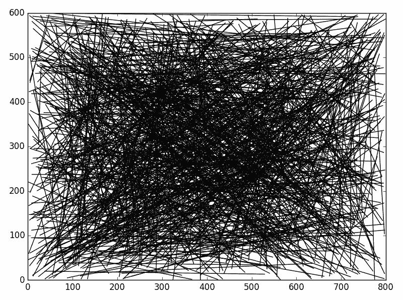 Matplotlib图像加速